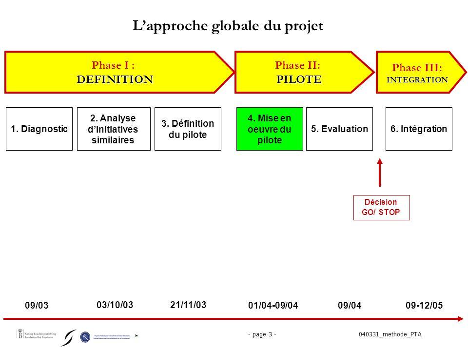040331_methode_PTA- page 14 - Planning STEM + facilitateurs