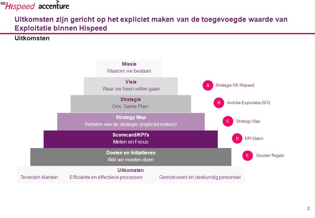 3 NS Hispeed heeft 5 strategische thema's Bron: NS Hispeed Business Plan 2010-2014 UIT HISPEED BUSINESS PLAN A Strategie Hispeed