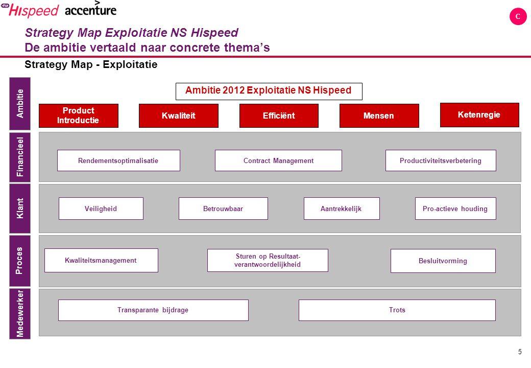 6 D KPI's Exploitatie - per afdeling Materieel & InfraRijdend Personeel ProductieProject Management Financieel  €/km  € voor materieelpark -Per kostencategorie -Per product/ verrekening  Inzetbaarheid van personeel  € per direct inzetbare dag, per serie, per functie Efficiënte omloop:  Commerciële materieel km/ totaal km  Commercieel inzetbare min/ totale min dienst  € per direct inzetbare dag (infrakosten)  Goede loggingsdekking tov HSL factuur  Binnen begroting Aantrekkelijk  Voldoen aan functionele specificatie van Commercie  Conform opdracht/ Strategie NS Hispeed  Verbetervoorstellen  Initiatieven Beschikbaar  % materieel beschikbaar  Reinheid interieur  % functionerende toiletten (vertrek)  % functionerend klimaat  % functionerende omroep  % niet gestelde diensten (met als reden bevoegdheid)  Bevoegdheden by gevraagde inzet  VR71;betrouwbaarheid  Tijdige besluitvorming van MPP  Juistheid van maakbaarheidstoets  Tijdige specificatie van de netto materieel en personeelsbehoefte  Projectplan  Planning Betrouwbaar  TPV/km  Uitval van functionerende toiletten (aankomst)  Punctualiteit/Uitval  Tijdigheid volgens dienstkaartje  Bedieningsfouten  Logginsdekking voor continue verbetering  Punctualiteit  Uitval  Afwijkingen van 'bevroren' MPP  Afgesproken product  Binnen tijd  Voortgangsrapportage  Voorspelbaarheid kosten *Per KPI moet beoordeeld worden of de KPI meetbaar en reproduceerbaar is en hoe dit geborgd is in het Management Informatie Systeem De thema's uit de Strategymap zijn vertaald naar KPI's per afdeling om de voortgang te kunnen meten