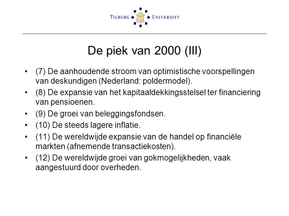 De piek van 2000 (III) •(7) De aanhoudende stroom van optimistische voorspellingen van deskundigen (Nederland: poldermodel). •(8) De expansie van het