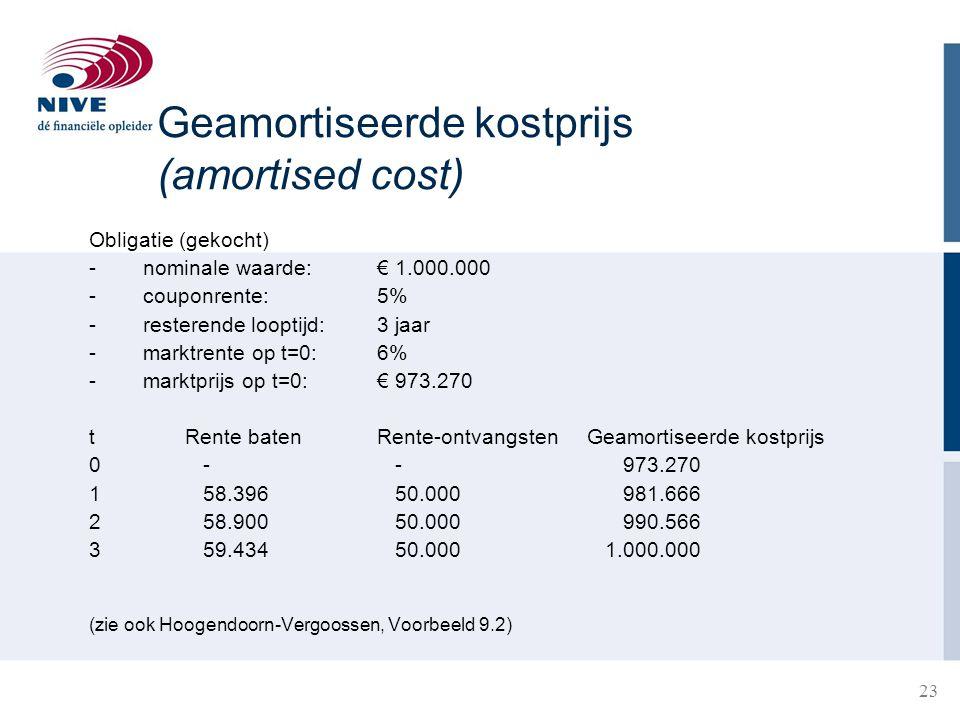 23 Geamortiseerde kostprijs (amortised cost) Obligatie (gekocht) - nominale waarde:€ 1.000.000 - couponrente: 5% - resterende looptijd: 3 jaar - markt