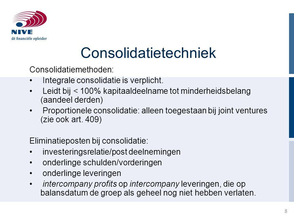 Consolidatietechniek Consolidatiemethoden: • Integrale consolidatie is verplicht. • Leidt bij < 100% kapitaaldeelname tot minderheidsbelang (aandeel d