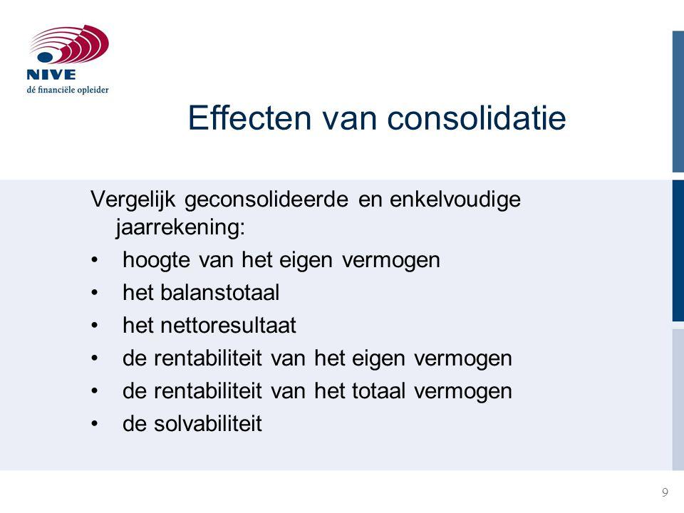 Effecten van consolidatie Vergelijk geconsolideerde en enkelvoudige jaarrekening: • hoogte van het eigen vermogen • het balanstotaal • het nettoresult