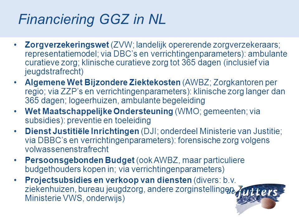 Financiering GGZ in NL •Zorgverzekeringswet (ZVW; landelijk opererende zorgverzekeraars; representatiemodel; via DBC's en verrichtingenparameters): am