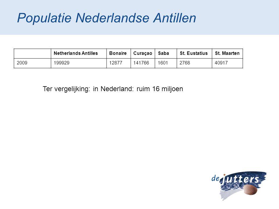 Populatie Nederlandse Antillen Netherlands AntillesBonaireCuraçaoSabaSt. EustatiusSt. Maarten 2009199929128771417661601276840917 Ter vergelijking: in