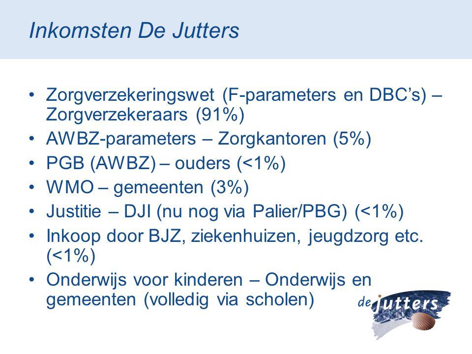 Inkomsten De Jutters •Zorgverzekeringswet (F-parameters en DBC's) – Zorgverzekeraars (91%) •AWBZ-parameters – Zorgkantoren (5%) •PGB (AWBZ) – ouders (