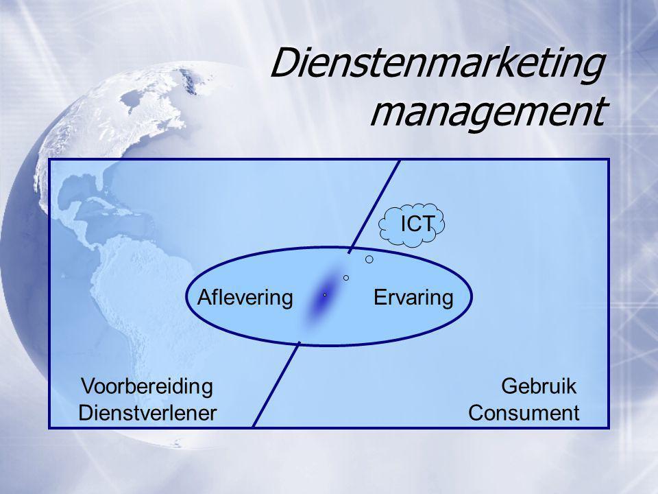 Dienstenmarketing management Voorbereiding Gebruik Dienstverlener Consument Aflevering Ervaring ICT