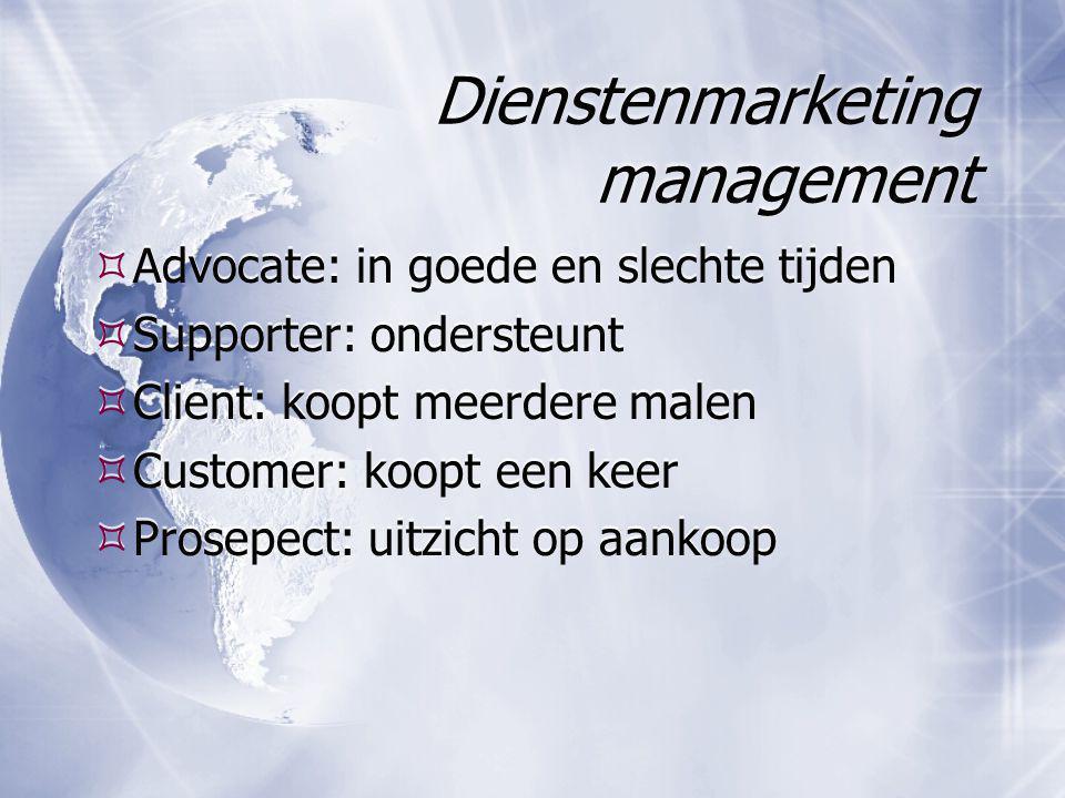 Dienstenmarketing management  Advocate: in goede en slechte tijden  Supporter: ondersteunt  Client: koopt meerdere malen  Customer: koopt een keer
