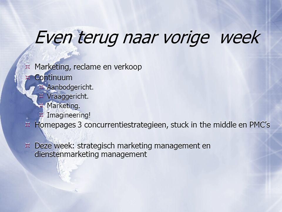 Even terug naar vorige week  Marketing, reclame en verkoop  Continuum  Aanbodgericht.  Vraaggericht.  Marketing.  Imagineering!  Homepages 3 co