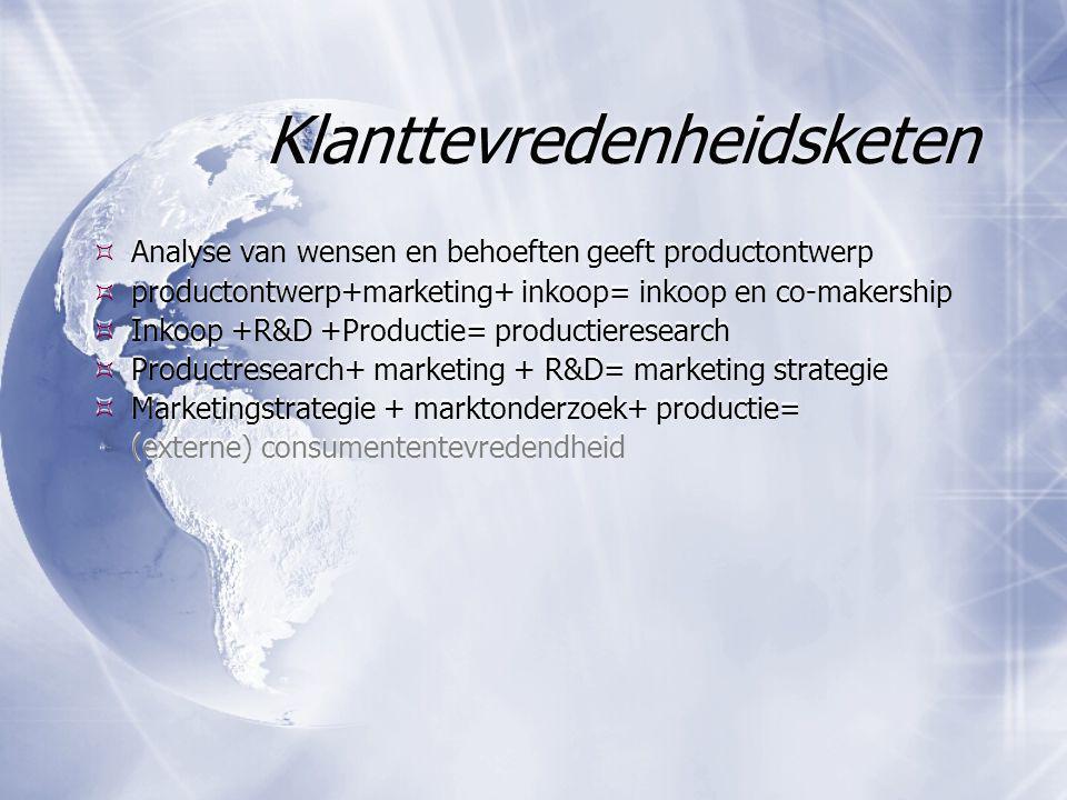 Klanttevredenheidsketen  Analyse van wensen en behoeften geeft productontwerp  productontwerp+marketing+ inkoop= inkoop en co-makership  Inkoop +R&
