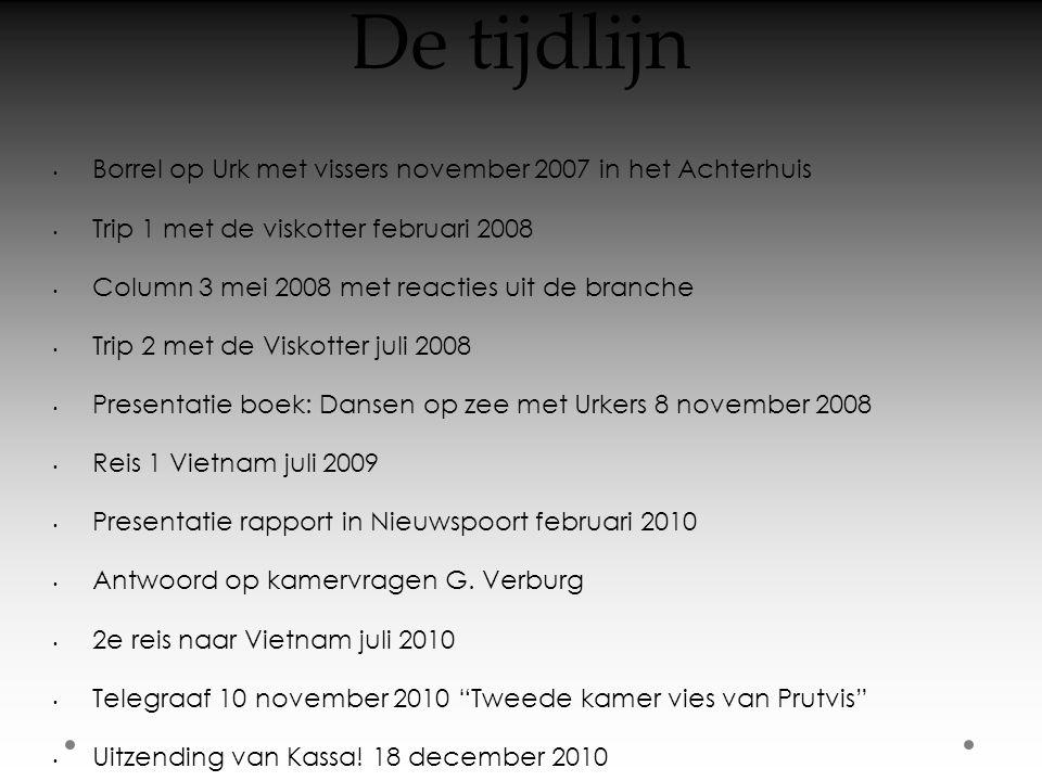 De tijdlijn • Borrel op Urk met vissers november 2007 in het Achterhuis • Trip 1 met de viskotter februari 2008 • Column 3 mei 2008 met reacties uit d