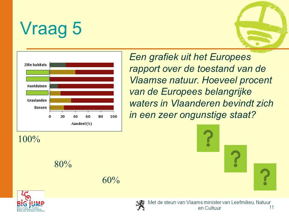 Met de steun van Vlaams minister van Leefmilieu, Natuur en Cultuur 11 Vraag 5 Een grafiek uit het Europees rapport over de toestand van de Vlaamse nat