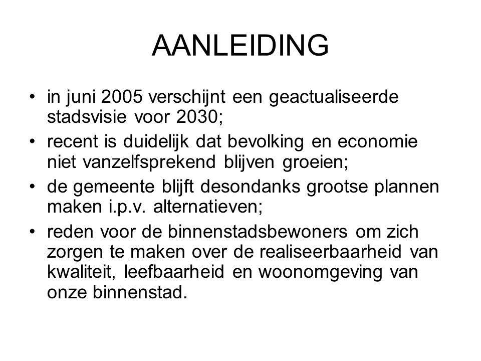 AANLEIDING •in juni 2005 verschijnt een geactualiseerde stadsvisie voor 2030; •recent is duidelijk dat bevolking en economie niet vanzelfsprekend blijven groeien; •de gemeente blijft desondanks grootse plannen maken i.p.v.