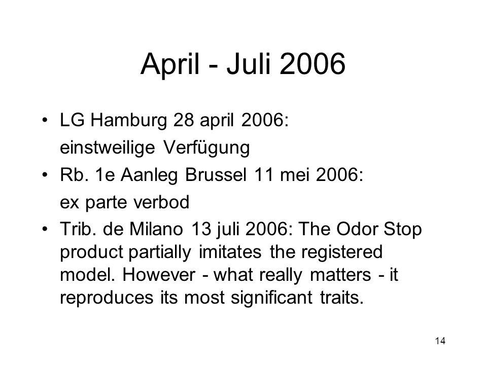 14 April - Juli 2006 •LG Hamburg 28 april 2006: einstweilige Verfügung •Rb. 1e Aanleg Brussel 11 mei 2006: ex parte verbod •Trib. de Milano 13 juli 20