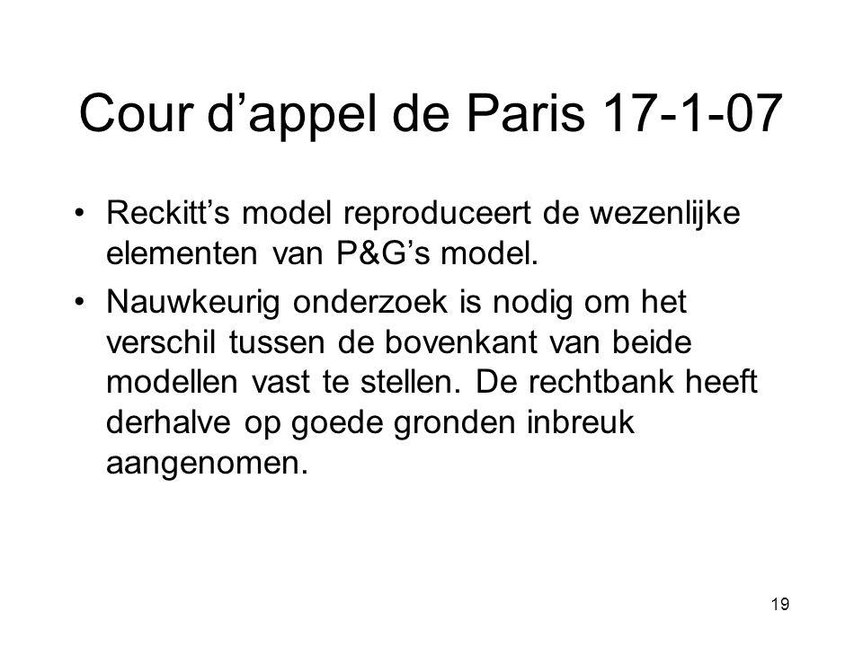 19 Cour d'appel de Paris 17-1-07 •Reckitt's model reproduceert de wezenlijke elementen van P&G's model.