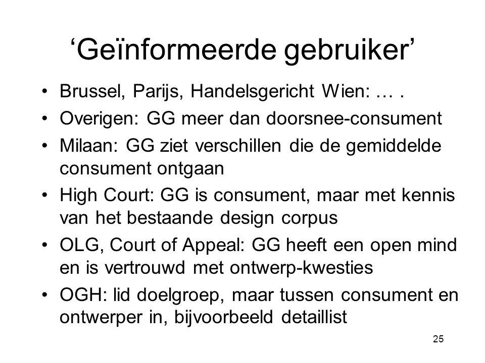 25 'Geïnformeerde gebruiker' •Brussel, Parijs, Handelsgericht Wien: ….