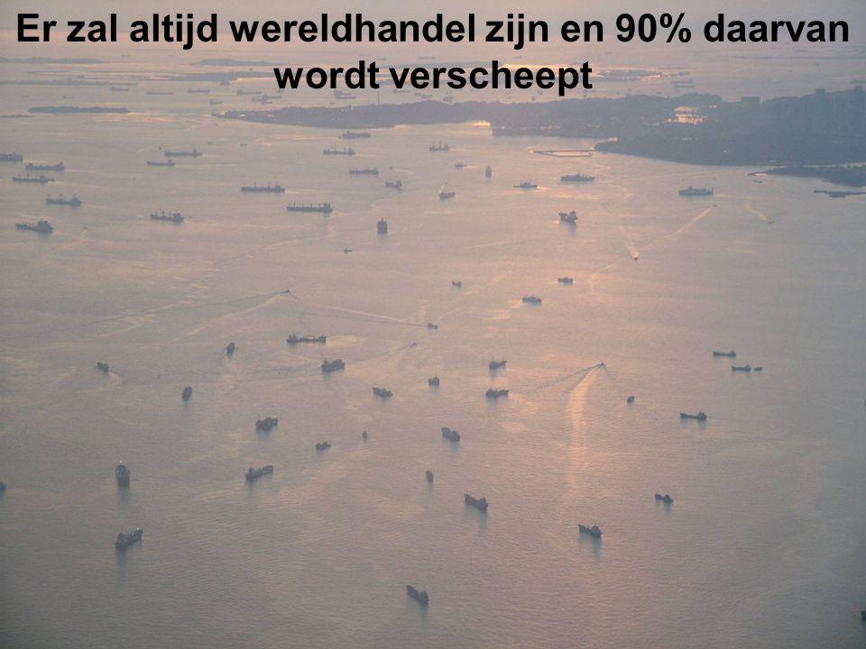 23 Er zal altijd wereldhandel zijn en 90% daarvan wordt verscheept