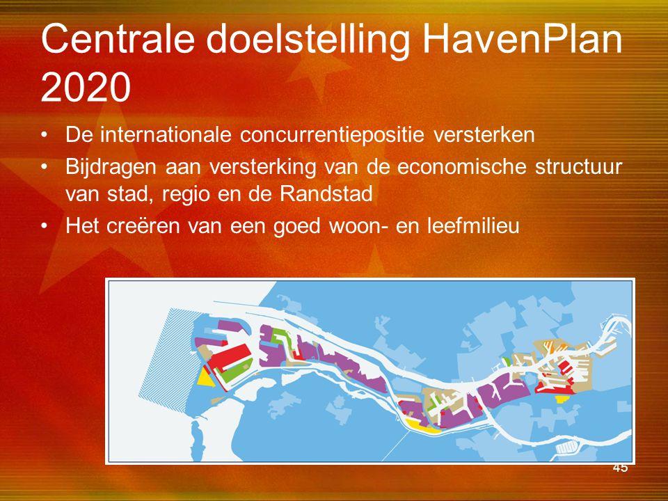 45 Centrale doelstelling HavenPlan 2020 •De internationale concurrentiepositie versterken •Bijdragen aan versterking van de economische structuur van