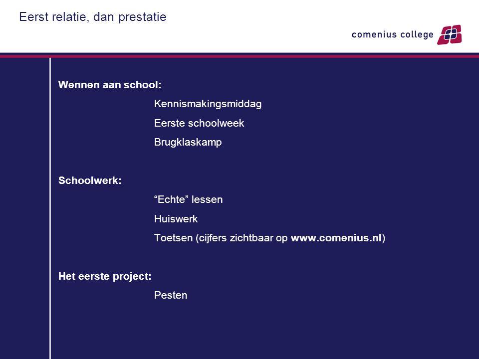 """Eerst relatie, dan prestatie Wennen aan school: Kennismakingsmiddag Eerste schoolweek Brugklaskamp Schoolwerk: """"Echte"""" lessen Huiswerk Toetsen (cijfer"""
