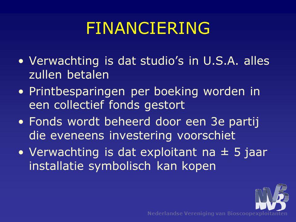 Nederlandse Vereniging van Bioscoopexploitanten FINANCIERING •Verwachting is dat studio's in U.S.A.