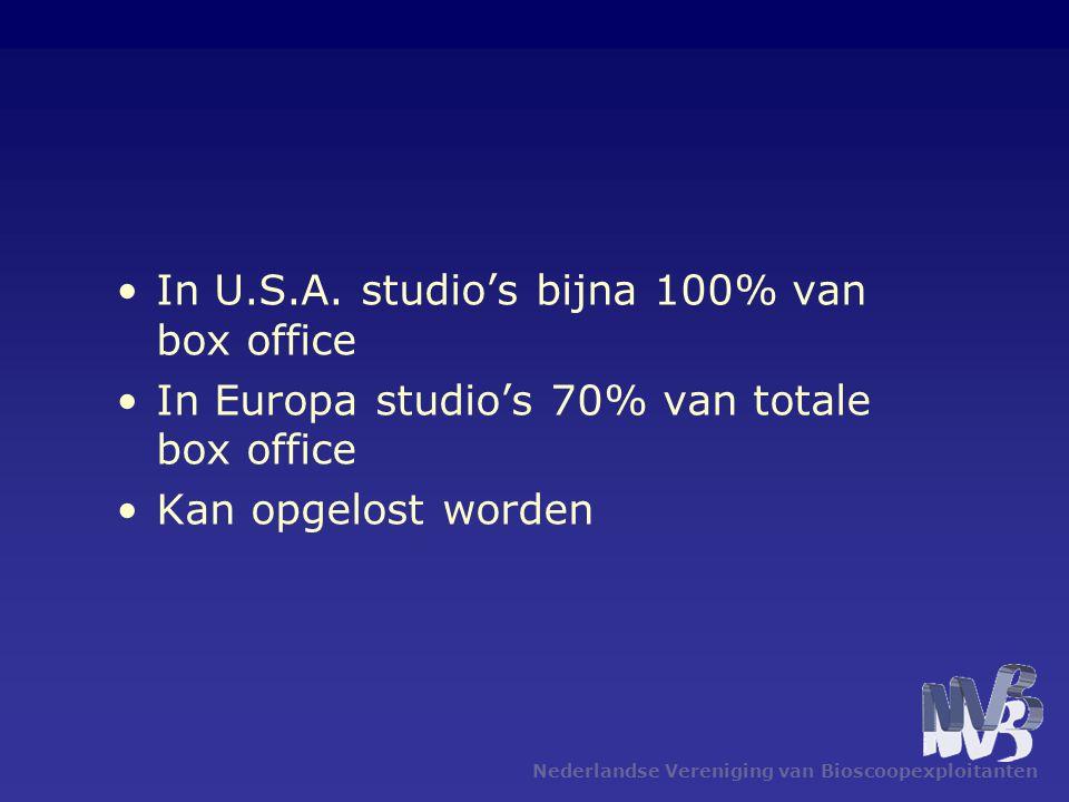 Nederlandse Vereniging van Bioscoopexploitanten •In U.S.A.