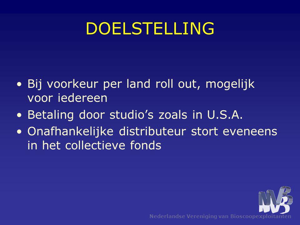 Nederlandse Vereniging van Bioscoopexploitanten DOELSTELLING •Bij voorkeur per land roll out, mogelijk voor iedereen •Betaling door studio's zoals in U.S.A.