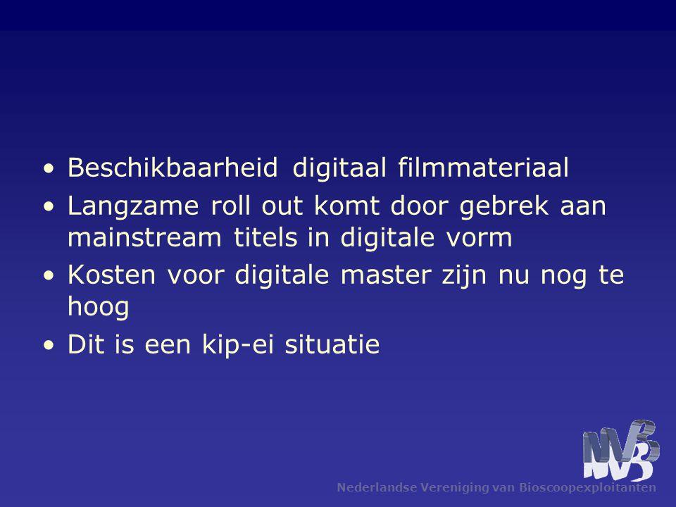 Nederlandse Vereniging van Bioscoopexploitanten •Beschikbaarheid digitaal filmmateriaal •Langzame roll out komt door gebrek aan mainstream titels in digitale vorm •Kosten voor digitale master zijn nu nog te hoog •Dit is een kip-ei situatie