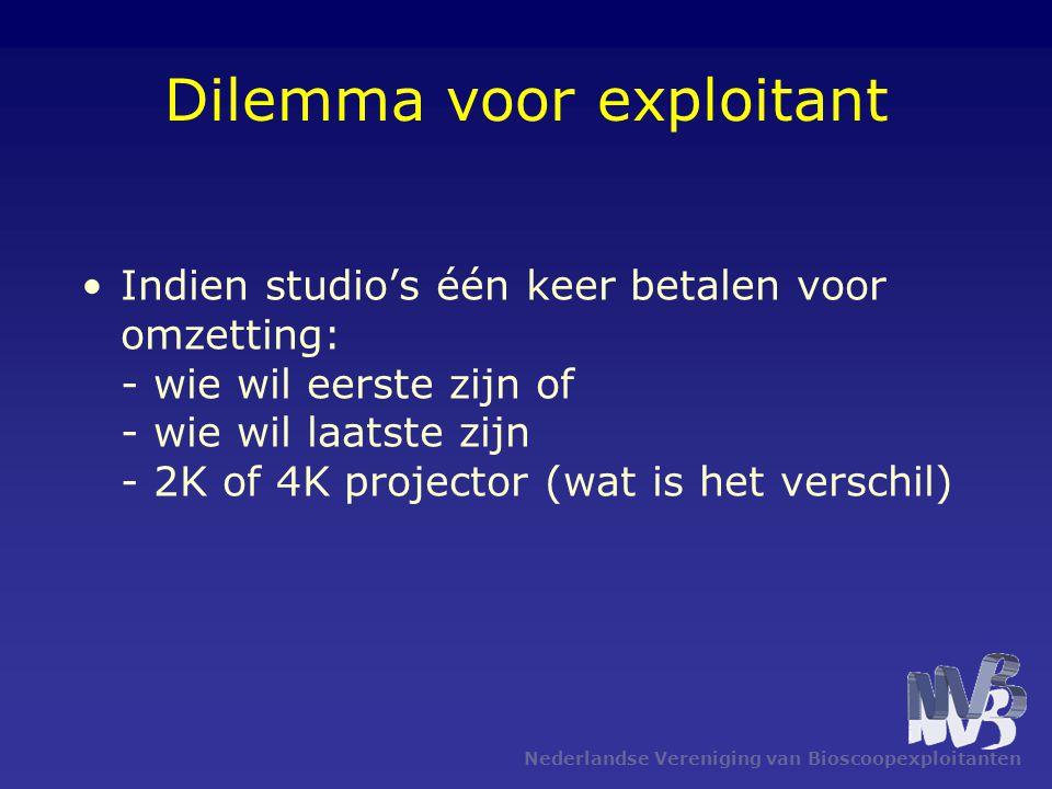 Nederlandse Vereniging van Bioscoopexploitanten Dilemma voor exploitant •Indien studio's één keer betalen voor omzetting: - wie wil eerste zijn of - wie wil laatste zijn - 2K of 4K projector (wat is het verschil)