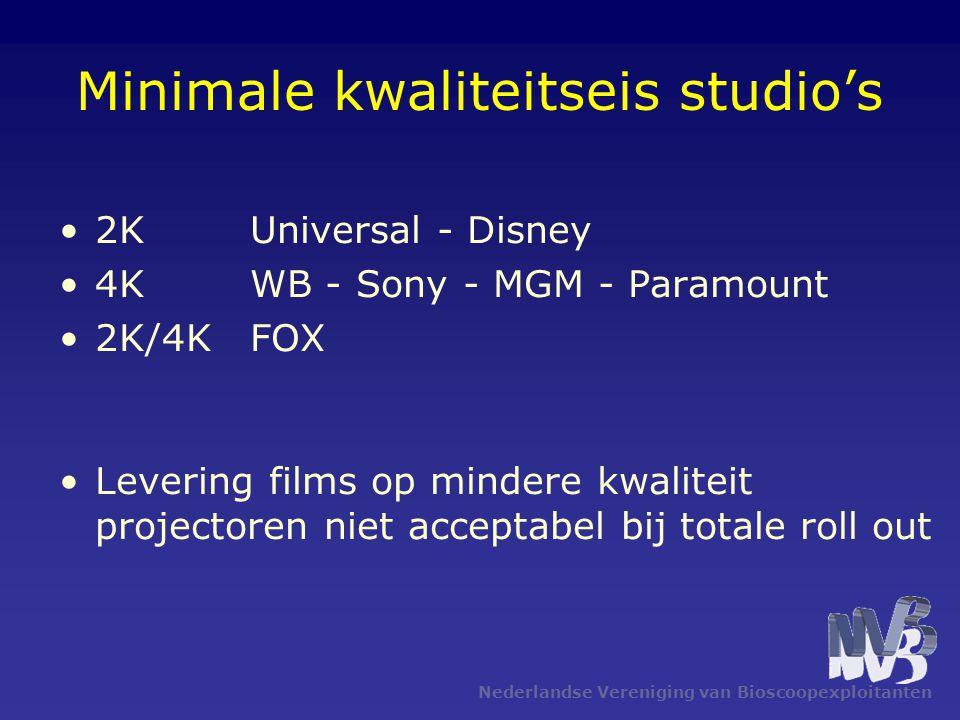 Nederlandse Vereniging van Bioscoopexploitanten Minimale kwaliteitseis studio's •2K Universal - Disney •4K WB - Sony - MGM - Paramount •2K/4K FOX •Levering films op mindere kwaliteit projectoren niet acceptabel bij totale roll out