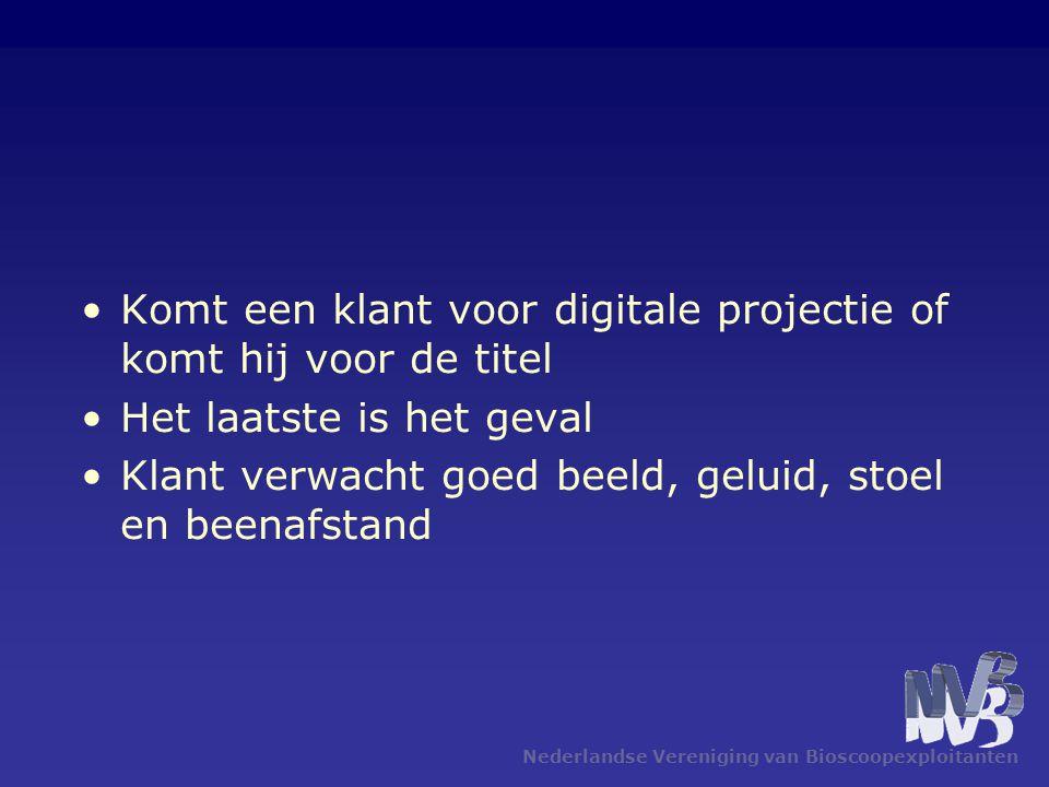 Nederlandse Vereniging van Bioscoopexploitanten •Komt een klant voor digitale projectie of komt hij voor de titel •Het laatste is het geval •Klant verwacht goed beeld, geluid, stoel en beenafstand