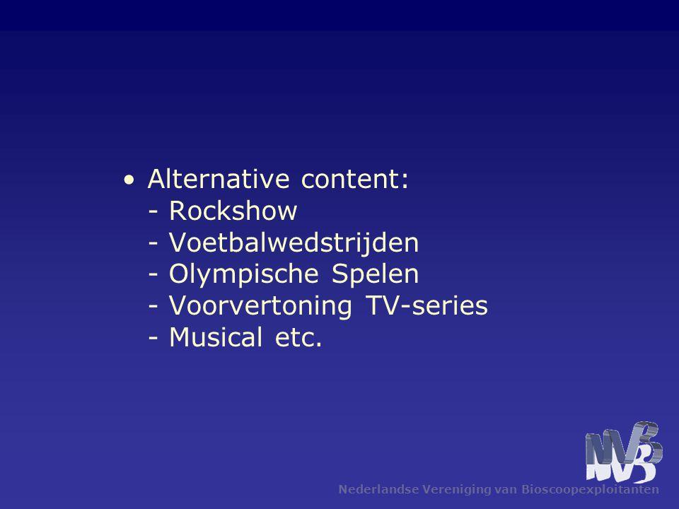 Nederlandse Vereniging van Bioscoopexploitanten •Alternative content: - Rockshow - Voetbalwedstrijden - Olympische Spelen - Voorvertoning TV-series - Musical etc.