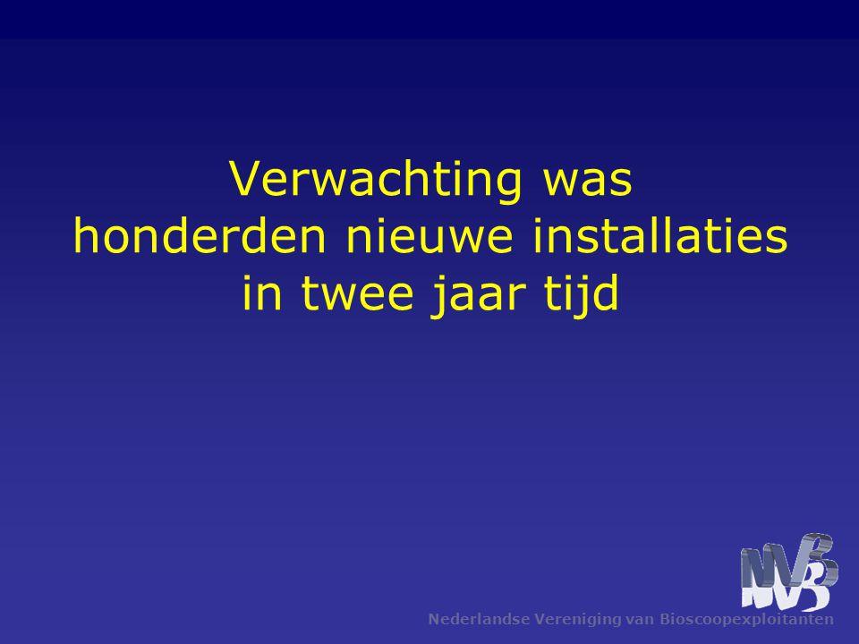 Nederlandse Vereniging van Bioscoopexploitanten Op dit moment ± 250 projectoren wereldwijd •Hiervan 200 1.3K uitvoering •Norm Hollywood studio's: Minimaal 2K Voorkeur 4K
