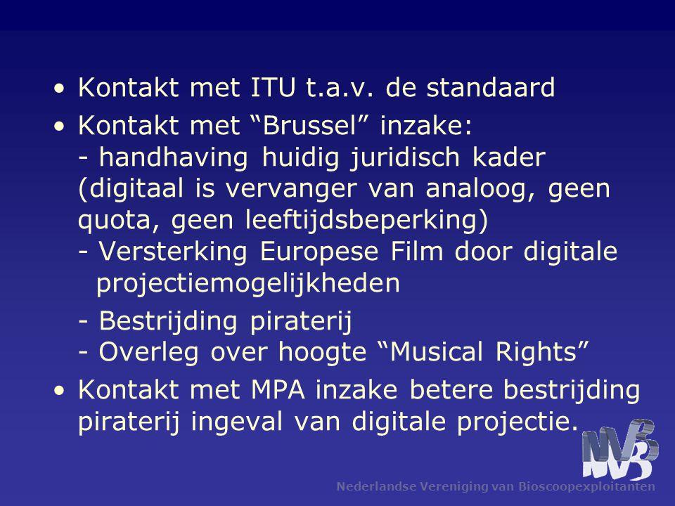 Nederlandse Vereniging van Bioscoopexploitanten •Kontakt met ITU t.a.v.
