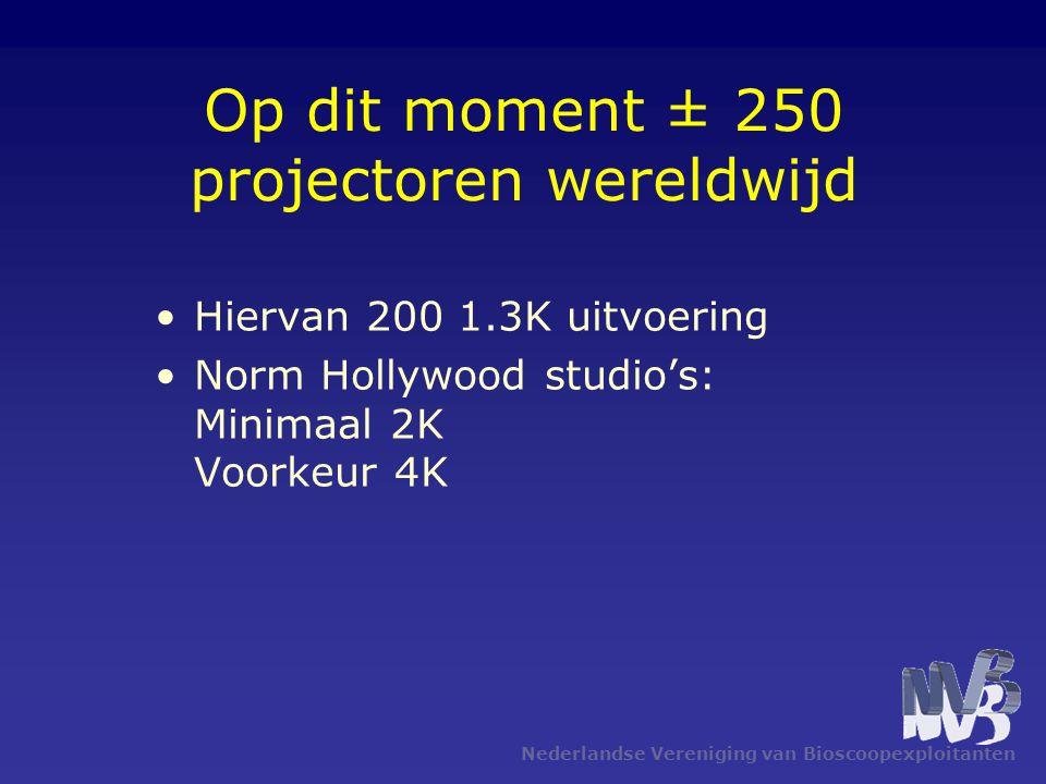 Nederlandse Vereniging van Bioscoopexploitanten •Diverse landen zijn al met doekreclame bezig: -meestal met goedkopere projectoren en servers •- Waarom.