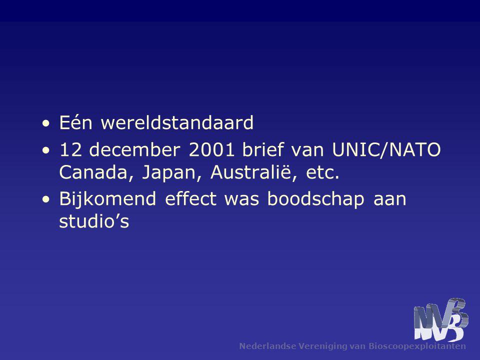 Nederlandse Vereniging van Bioscoopexploitanten •Eén wereldstandaard •12 december 2001 brief van UNIC/NATO Canada, Japan, Australië, etc.