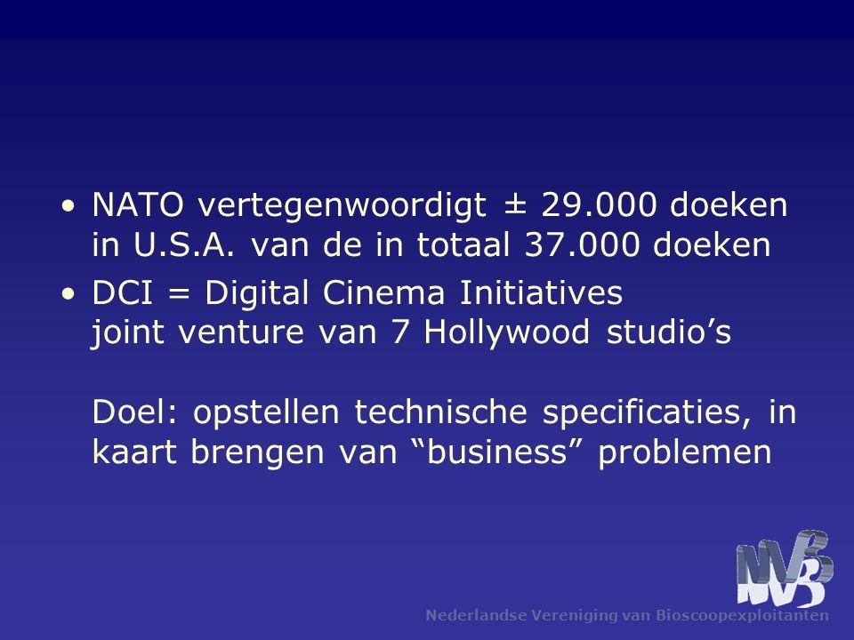 Nederlandse Vereniging van Bioscoopexploitanten •NATO vertegenwoordigt ± 29.000 doeken in U.S.A.