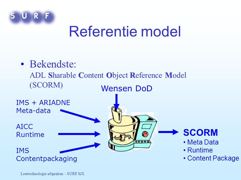 Leertechnologie-afspraken - SURF SiX Referentie model SCORM •Bekendste: ADL Sharable Content Object Reference Model (SCORM) SCORM • Meta Data • Runtime • Content Package IMS + ARIADNE Meta-data AICC Runtime IMS Contentpackaging Wensen DoD
