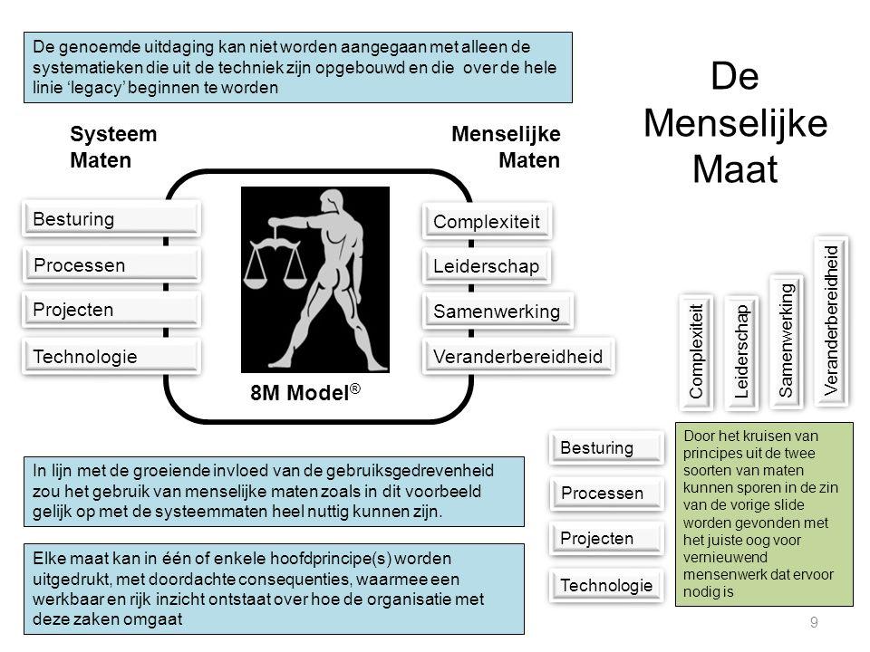 De Menselijke Maat 9 Besturing Processen Projecten Technologie Complexiteit Leiderschap Samenwerking Veranderbereidheid 8M Model ® Systeem Maten Mense