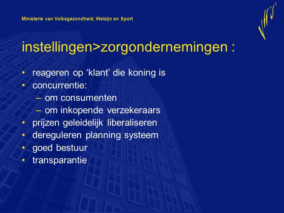 Ministerie van Volksgezondheid, Welzijn en Sport vragen: •Hoe lang heeft u moeten wachten.