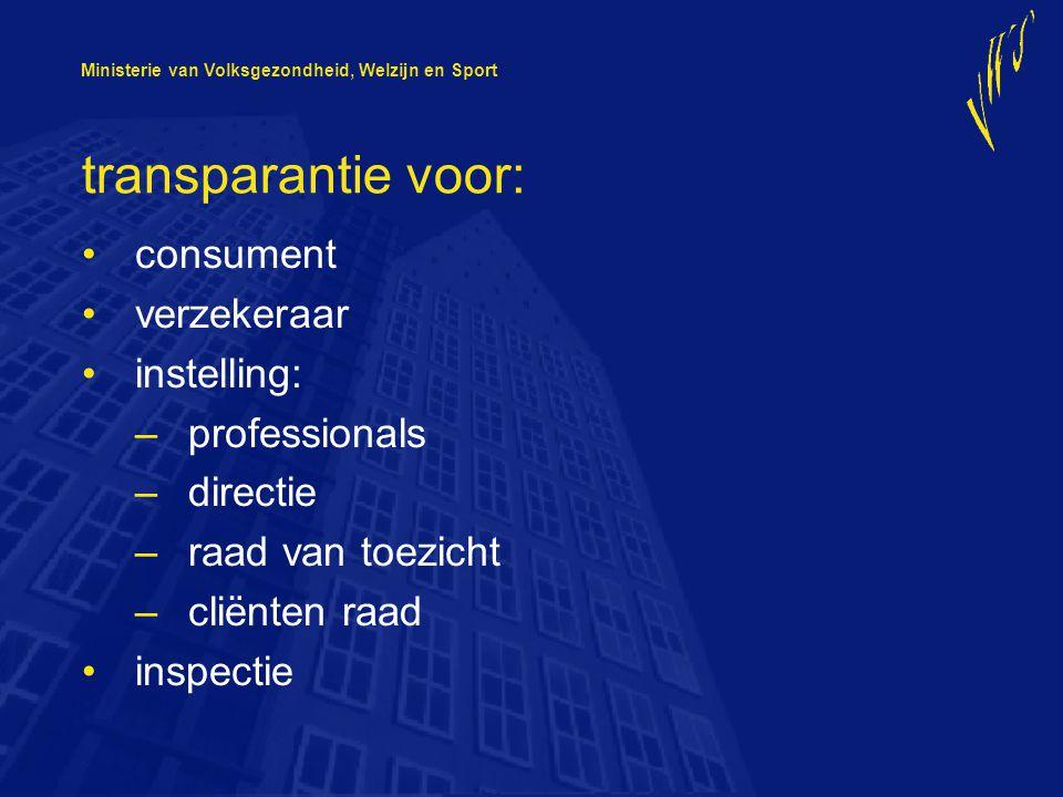 Ministerie van Volksgezondheid, Welzijn en Sport Rol Centrum Klantervaring Zorg •'eenheid van taal' •belang van de consument •Stimuleren ontwikkeling CQ-vragenlijsten en het meten daarvan