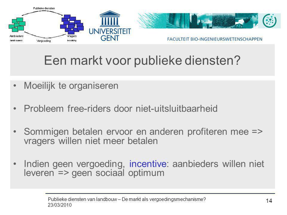 Publieke diensten van landbouw – De markt als vergoedingsmechanisme? 23/03/2010 14 Een markt voor publieke diensten? •Moeilijk te organiseren •Problee
