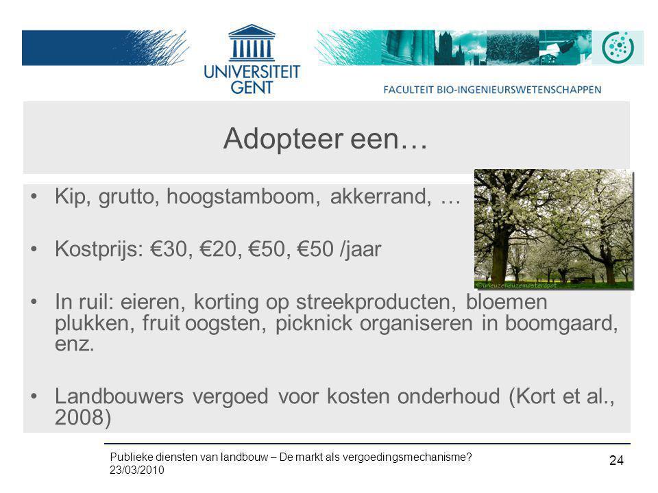Publieke diensten van landbouw – De markt als vergoedingsmechanisme? 23/03/2010 24 Adopteer een… •Kip, grutto, hoogstamboom, akkerrand, … •Kostprijs:
