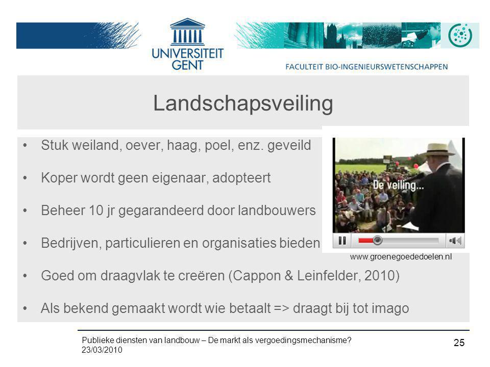 Publieke diensten van landbouw – De markt als vergoedingsmechanisme? 23/03/2010 25 Landschapsveiling •Stuk weiland, oever, haag, poel, enz. geveild •K