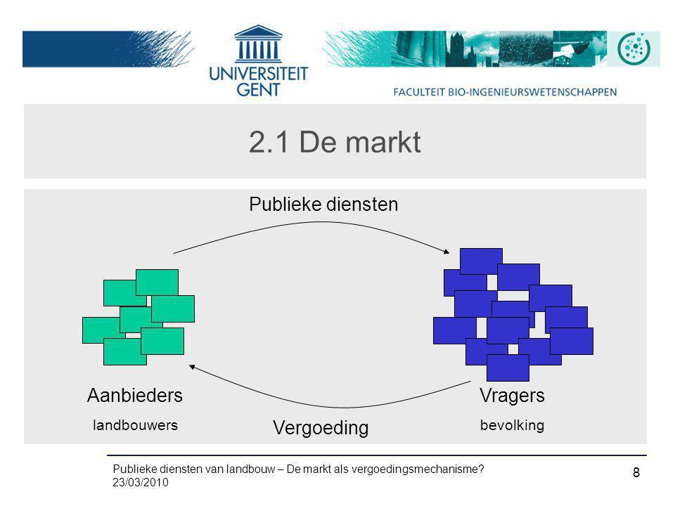 Publieke diensten van landbouw – De markt als vergoedingsmechanisme? 23/03/2010 8 2.1 De markt Aanbieders landbouwers Vragers bevolking Publieke diens