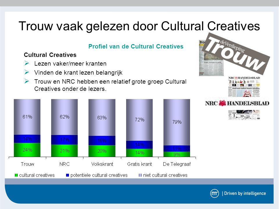 Trouw vaak gelezen door Cultural Creatives Cultural Creatives  Lezen vaker/meer kranten  Vinden de krant lezen belangrijk  Trouw en NRC hebben een
