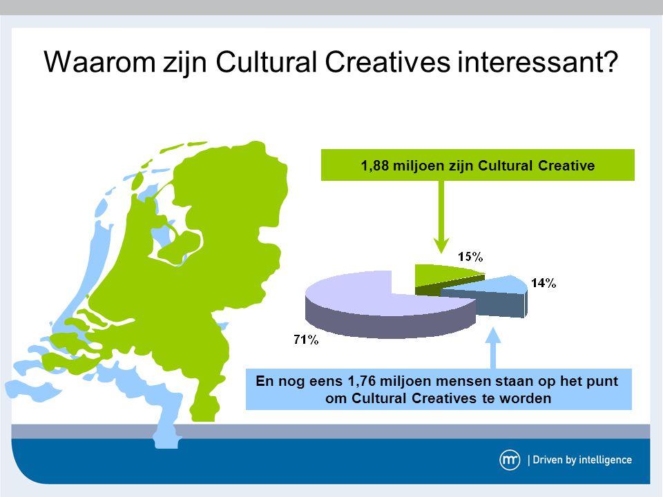 Waarom zijn Cultural Creatives interessant? 1,88 miljoen zijn Cultural Creative En nog eens 1,76 miljoen mensen staan op het punt om Cultural Creative