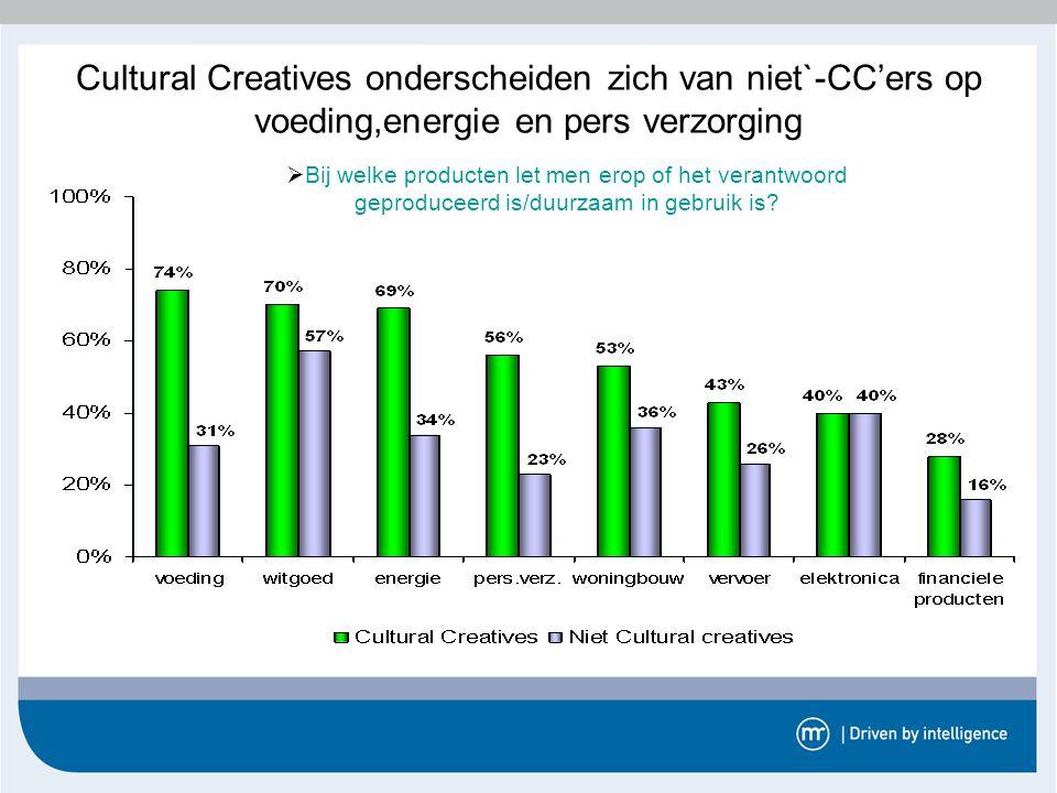 Cultural Creatives Cultural Creatives rijden auto (84%), maar……………  proberen wel zo vaak mogelijk de fiets of het openbaar vervoer te pakken (67%)  rijden volgens de principes van het nieuwe rijden (41%)  rijden in een zuinigere auto (38%) Het gedrag van de Cultural Creatives