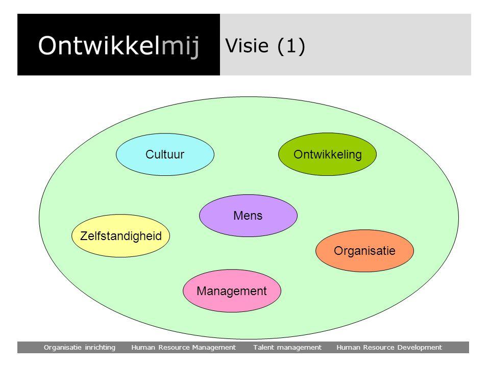 Organisatie inrichting Human Resource Management Talent management Human Resource Development Visie (1) Mens Cultuur Zelfstandigheid Ontwikkeling Organisatie Management