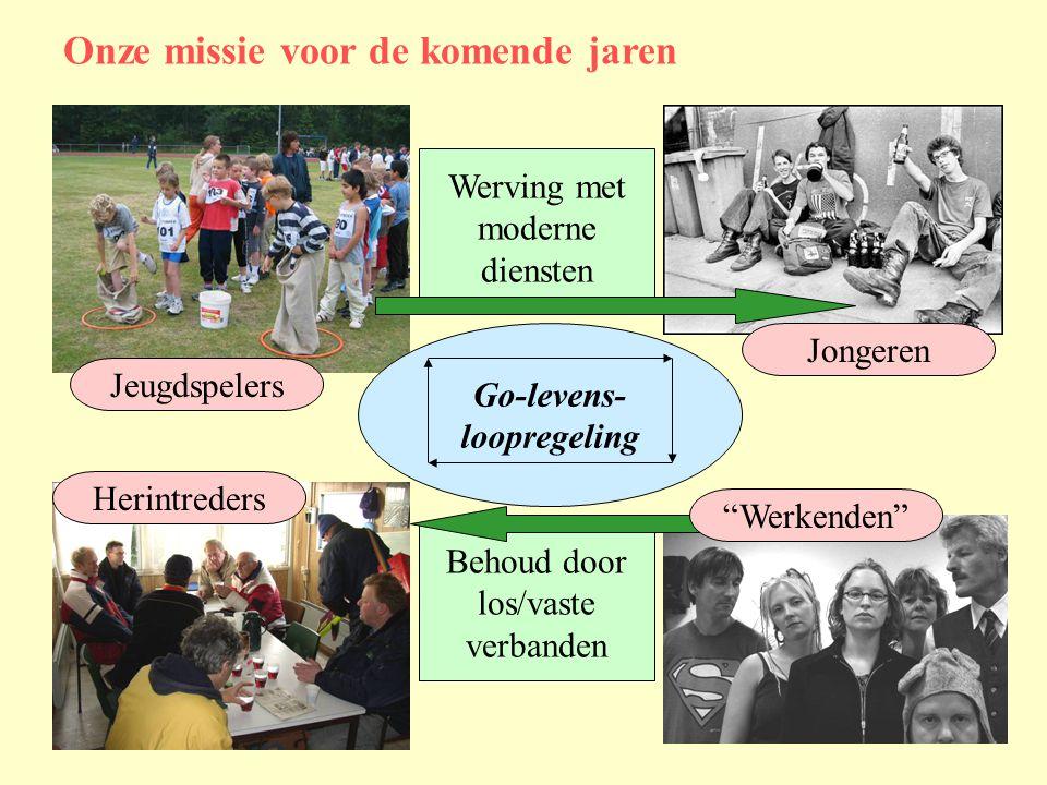 Onze missie voor de komende jaren Go-levens- loopregeling Werving met moderne diensten Behoud door los/vaste verbanden Jeugdspelers Herintreders Werkenden Jongeren