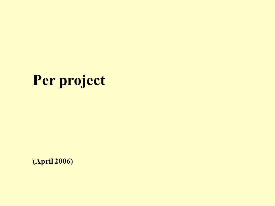Per project (April 2006)